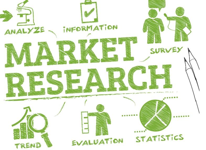 اهمیت تحقیقات بازار